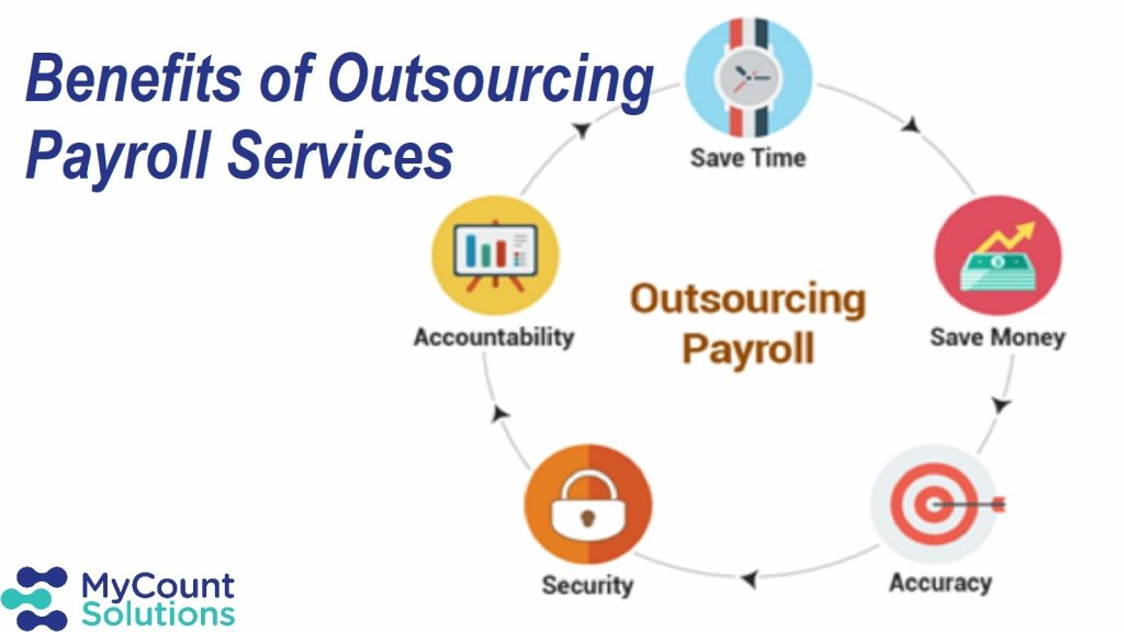 Benefits of Outsourcing Payroll Services